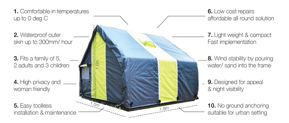 WeatherHYDE Tents