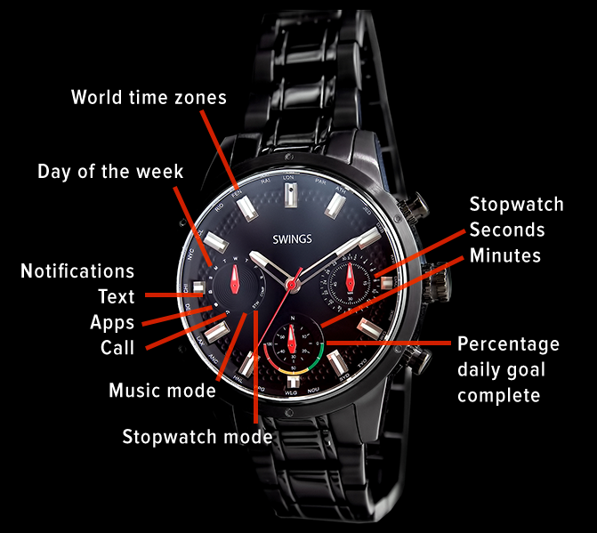 SWINGS Smartwatch