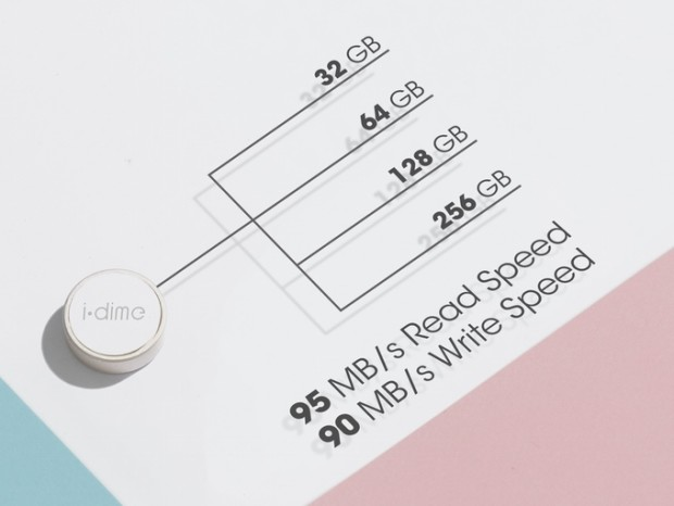 i.dime: The ultimate iPhone's storage boost