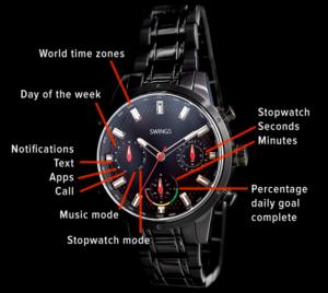 SWINGS Smartwatch