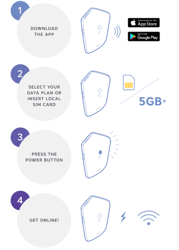 Nommi: The world's first mobile router with 4G hotspot and unlimited