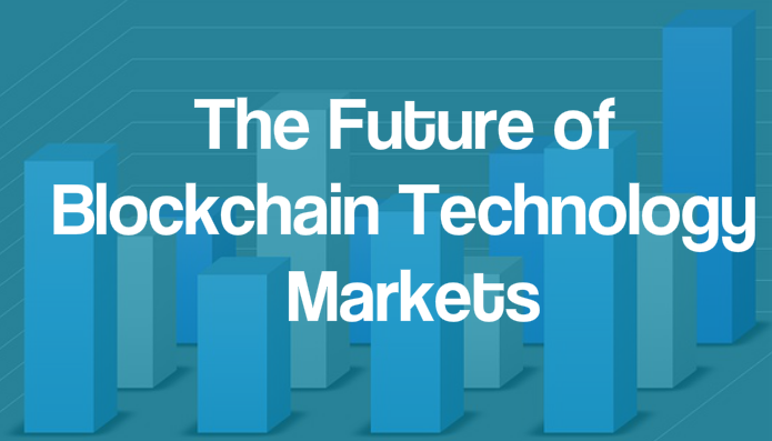 Global blockchain market size is expected to reach $13.96 billion by 2022
