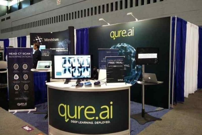 Healthcare AI startupQure.ai launches industry's most accurate AI-powered technology for identifying abnormalities in head CT scans