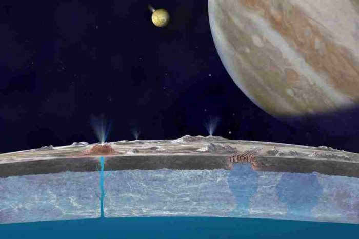 Scientists discover strongest evidence yet for water plumes on Europa