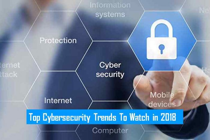 Top Cybersecurity Trends To Watch in 2018 [Infographic]