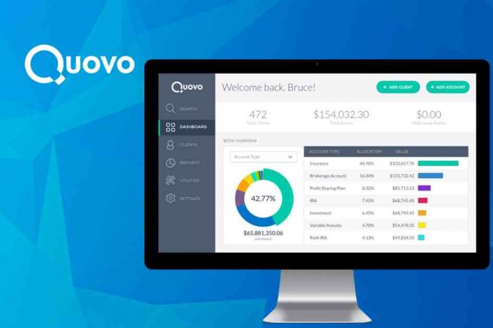 Data platform startup Quovo closes Series B funding round extension; brings total funding to $20 million
