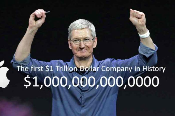 Apple is now the first ($1 trillion) one trillion dollar company in history