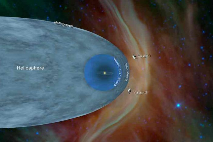 NASA's Voyager 2 probe has reached interstellar space, now more than 11 billion miles away from Earth