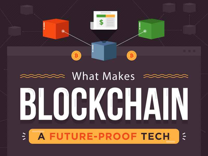 Beyond Cryptocurrency:The Visual Guide to Blockchain [Infographic]