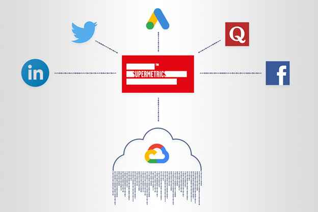 Google Cloud Platform gets native Supermetrics-BigQuery integration, empowering multichannel marketers