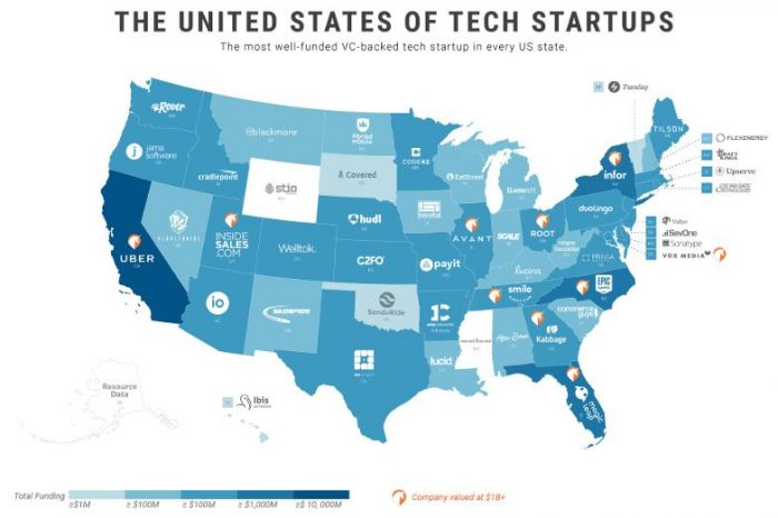 50 Most Funded Startups In The United States