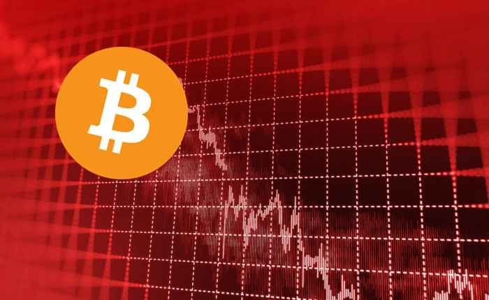 Bitcoin rollercoaster continues as price dives below $7,000