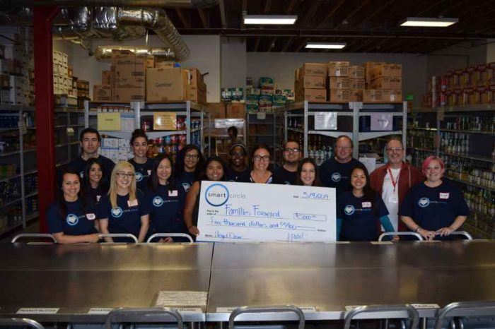 Marketing startup Smart Circle raises over 4 tons of food to help struggling families make ends meet