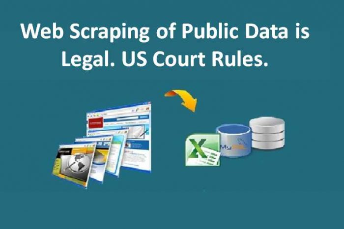 Web Scraping is Legal: US Court Says Scraping Public Data from a Website Without Permission is NOT Illegal