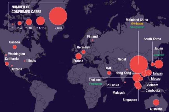Disturbing video of coronavirus compared to other virus outbreaks, spread faster than SARS