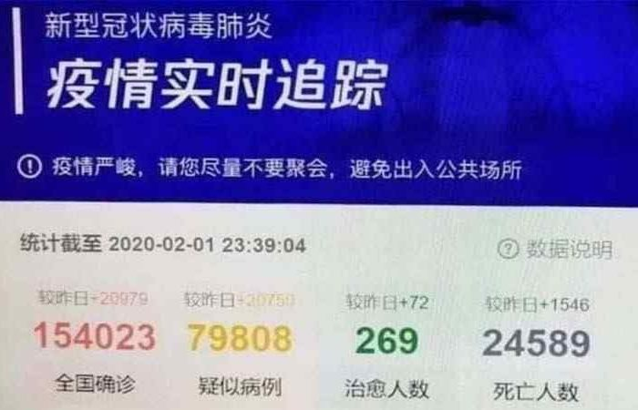 Tencent may have accidentally leaked the actual number of deaths from coronavirus outbreak, estimated death toll is now 24,589