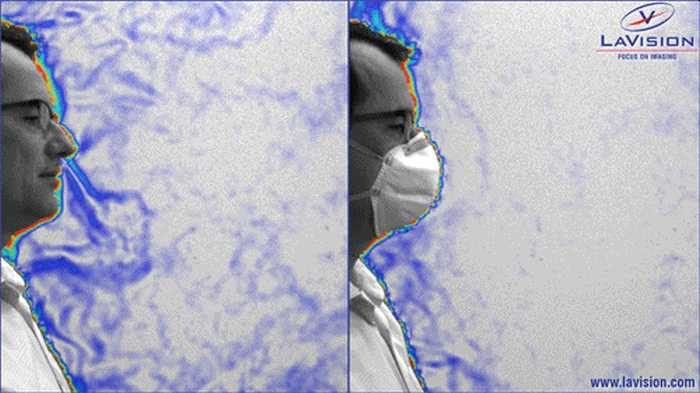 Yes, wearing masks can prevent the spread of coronavirus: LaVision BOS Imaging technique shows how masks restrict the spread of exhaled air (Video)