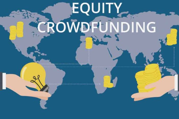 What Is equity crowdfunding and how does it help individual investors invest in high-growth and early-stage companies?