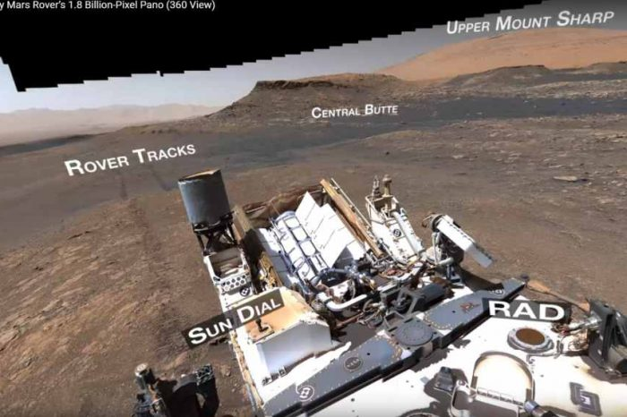The surface of Mars like you've never seen before. Watch the stunning 1.8 billion-pixel panorama of 1,200 images captured by NASA Curiosity rover
