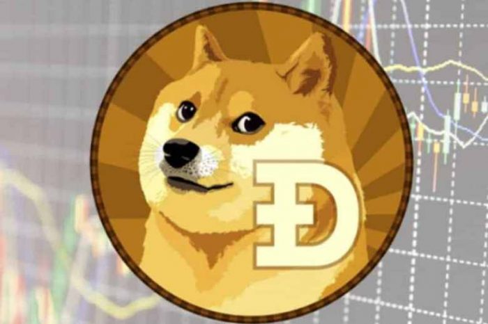 Dogecoin surges 800% as another Reddit board, SatoshiStreetBets, sets its sights on cryptocurrency