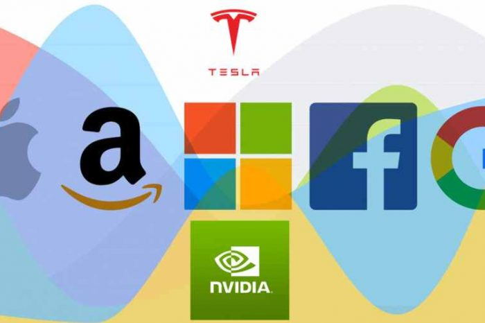 Top 7 Big Tech companies gained a combined $3.4 trillion in market cap in 2020; same as total US federal revenue in 2019