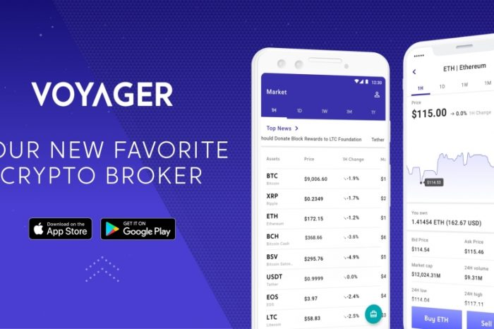 Crypto-asset broker Voyager Digital raises $100 million funding by closing a private placement