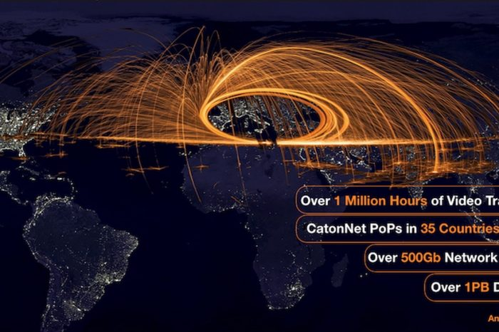 Caton Technology raises $50 million in funding to accelerate the growth ofnext-generation IP delivery networks