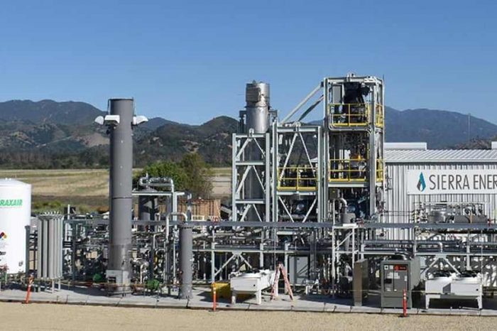 Gasification: How three tech startups turn billion tons of waste intoclean energy like synthetic gas without burning waste